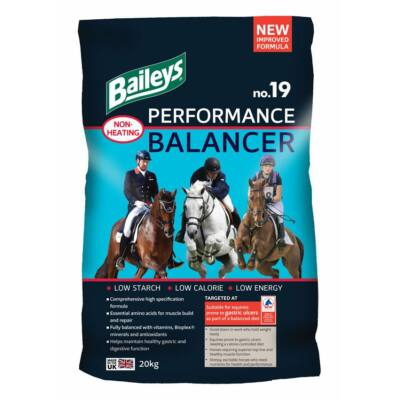 No.19 Performance Balancer